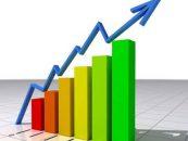 INS: România NU este în recesiune. Faţă de anul trecut, creştere economică de 3,3%