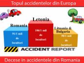 Odat.ro analizeaza statistic cauzele accidentelor rutiere din Romania