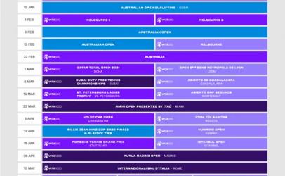 WTA anunță calendarul provizoriu până în iulie 2021
